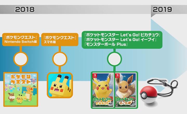 Famitsu devela detalles sobre el juego de Pokémon para Switch del 2019